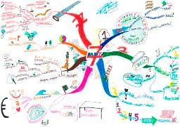 Mind Map vervolgtraining
